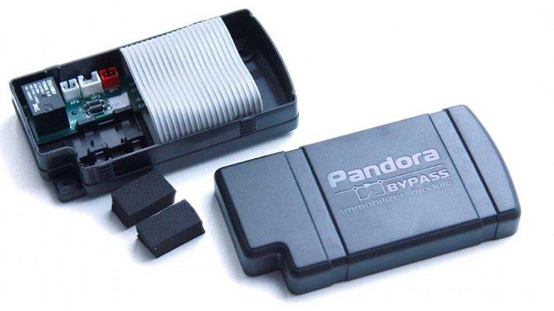 Охранная система — Ящик Пандоры+